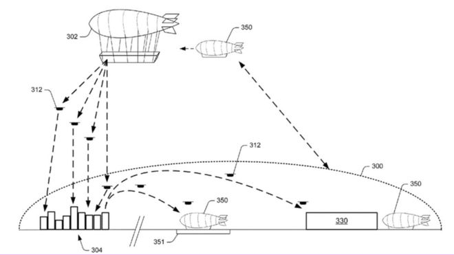 Amazon flying warehouse patent revealed
